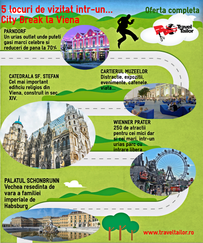 Infografic City Break Viena